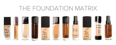 temptalia-foundation-matrix